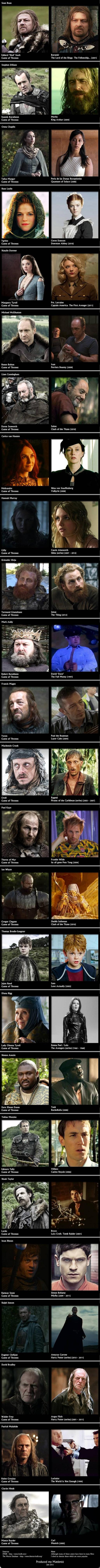 Game Of Thrones Actors